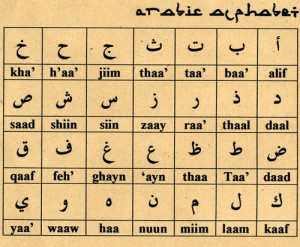 Arabic_Alphabet